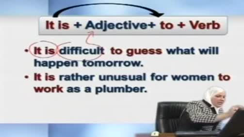 It is + adjective + to + verb