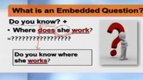 The Embedded Question