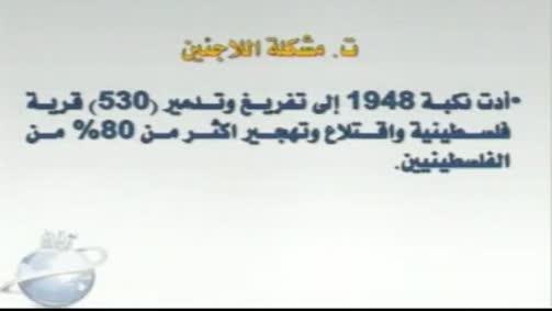 اللاجئون الفلسطنيون في لبنان والدول الاخرى