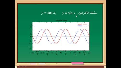 اثبات مشتقتا الاقترانين sinx.cosx