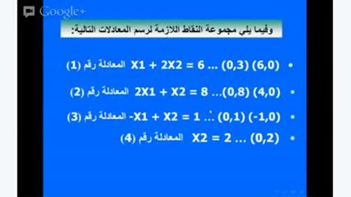 حل مسألة برمجة خطية بالطريقة البيانية: مسألة تعظيم الأرباح Linear_Programming_The_Graphical_Method