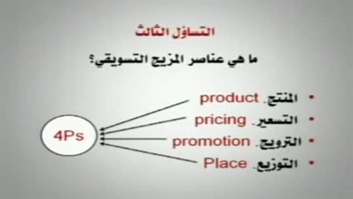 المنتج والسعر