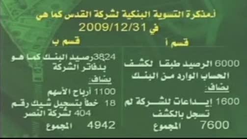 التسوية البنكية 3
