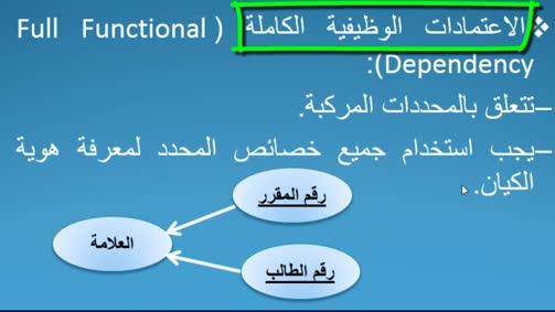 أنواع الاعتمادات الوظيفية