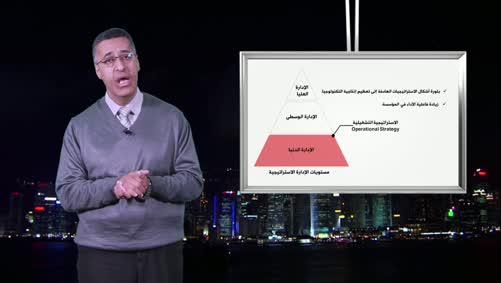 مقرر الإدارة الاستراتيجية- الوحدة الثانية  المديرون الاستراتيجيون الحلقة الثانية