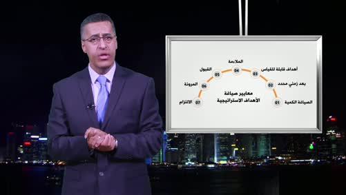 مقرر الإدارة الاستراتيجية- الوحدة الرابعة-التخطيط الاستراتيجي-الحلقة الرابعة