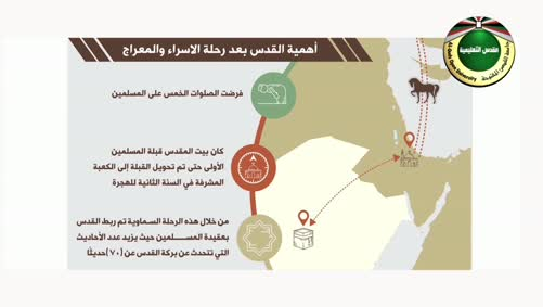 مكانة القدس عند المسلمين