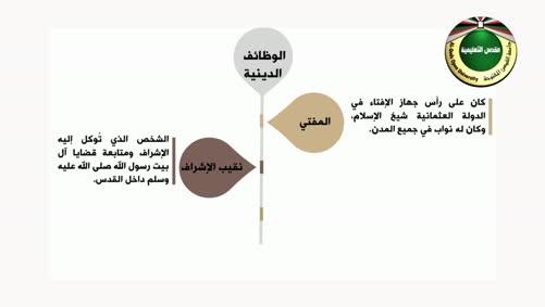 الحياة الاقتصادية والاجتماعية في العهد العثماني