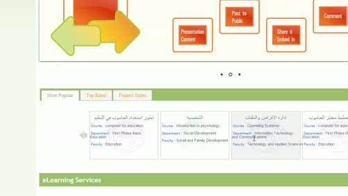 مشاركة العروض التقديمية لجامعة القدس المفتوحة Qou-SlideShare