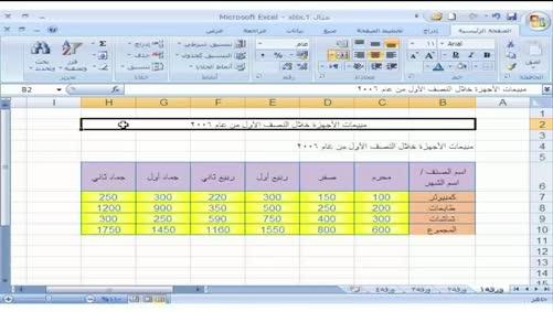 برنامج Excel 2007 - التعامل مع المصنّف - دمج خلايا الجدول