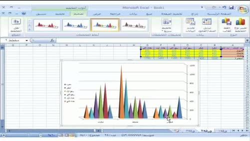 برنامج Excel 2007 - المخططات البيانية