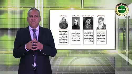 فلسطين والقضية الفلسطينية - الحركة الصهيونية