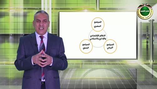 فلسطين والقضية الفلسطينية - المجتمع العربي الفلسطيني بين الانتداب والصهيونية