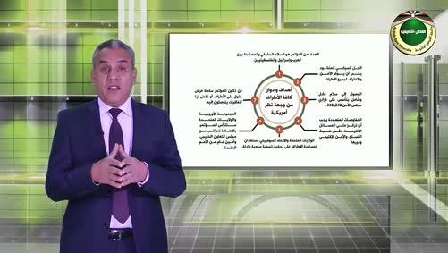 فلسطين والقضية الفلسطينية - تحليل أهداف مؤتمر مدريد