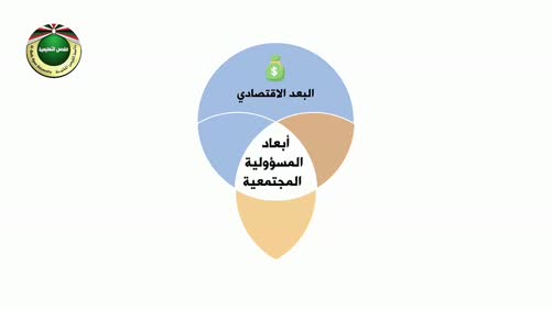مقرر المسؤولية المجتمعية-نظرة شاملة-أبعاد المسؤولية المجتمعية