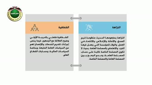 مقرر المسؤولية المجتمعية-دور الجامعات والمؤسسات في تعزيز قيم الديمقراطية والنزاهة والحكم الصالح-النزاهة والشفافية