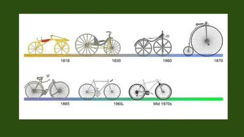 التكنولوجيا: الدراجة الهوائية