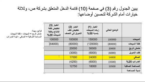 إدارة العمليات الإنتاجية - تدريبات رياضية ١ - م.عبدالله الخضري
