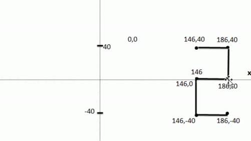 أساسيات الحاسوب والبرمجة - 5285 - المحاضرة الثالثة ج6- رسم الرقم 2 في تحدي الأرقام