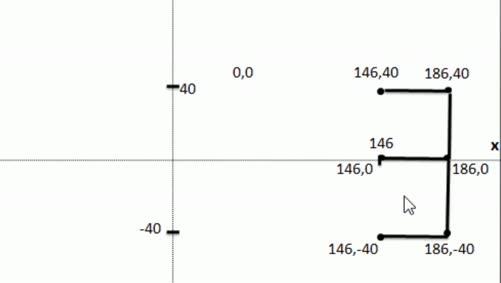 أساسيات الحاسوب والبرمجة - 5285 - المحاضرة الثالثة ج7- رسم الرقم3 في تحدي الأرقام واستكمال المشروع