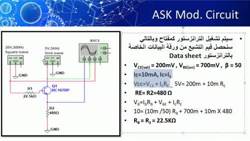 الجانب العملي لمقرر تراسل المعطيات - (1470) من إعداد م. عمار الفران - ASK
