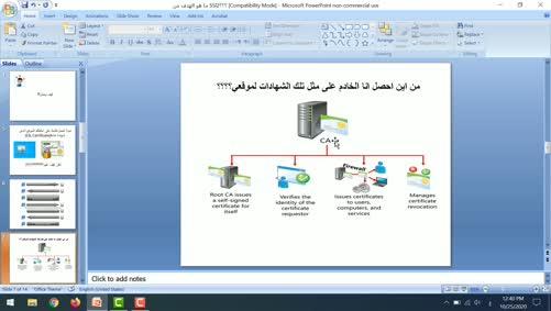 ssl and ssl certificate
